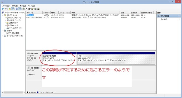 windows8.1 エラー
