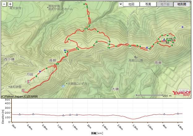 湘南平・高麗山 主稜線&北部ルート