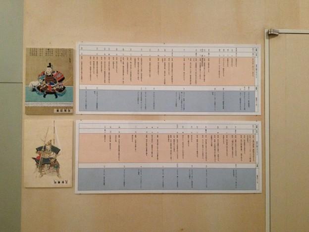 秀吉清正記念館 - 024:豊臣秀吉と加藤清正の年表