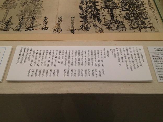 秀吉清正記念館 - 082:加藤清正等連署血判起請文の説明
