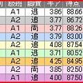 写真: a.函館競輪9R
