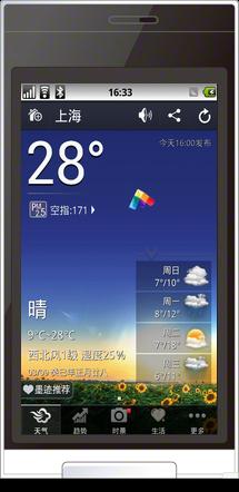 Photos: 2013年3月9日16時の気温