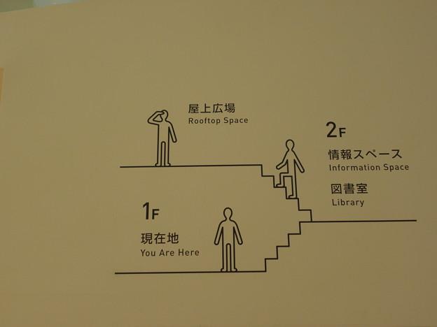 横須賀美術館案内1