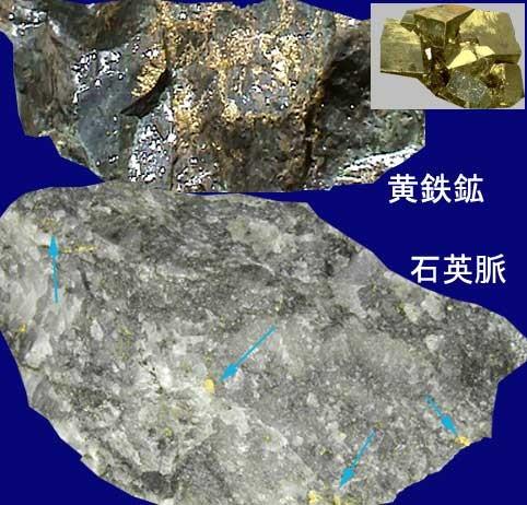 黄鉄鉱か金鉱石;Gold ore or pyrite
