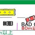 写真: 安全な高速道路走行技術;Safety Highway driving technology