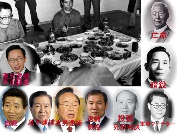 The destiny of South Korean President and Ex-president.韓国大統領の末路