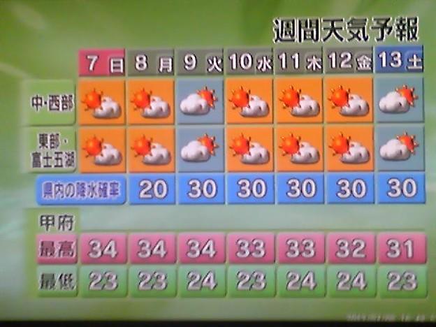 天気予報週間天気予報