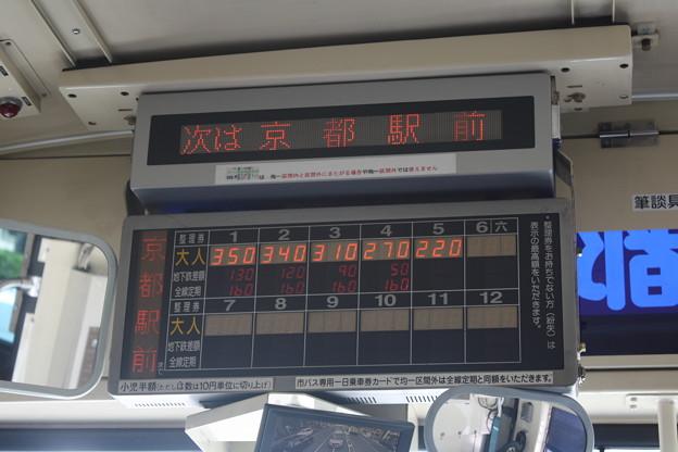 定期 バス 京都 市営 京都駅前バスのりば案内マップ