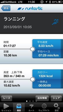 石狩サーモンマラソンデータ