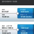 写真: 石狩サーモンマラソンデータ