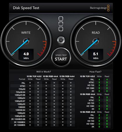 DiskSpeedTest-aterm-外付けディスク