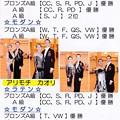 Photos: proam (1)
