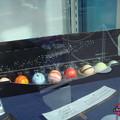 Photos: 惑星シリーズのチョコ
