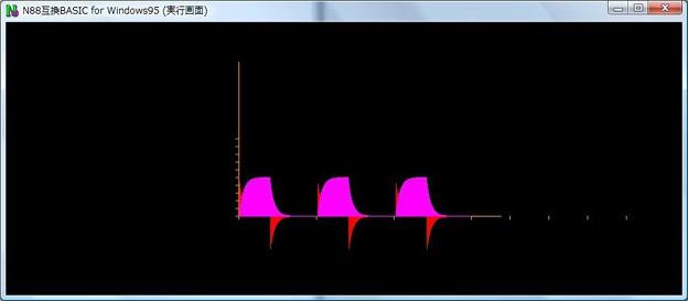 RC回路にパルスを入力したときのシミュレーション結果 塗りつぶし