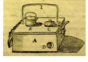 燗銅壺 ローマの記録より