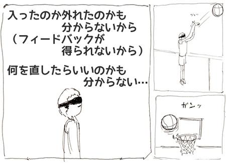 バスケ目隠し